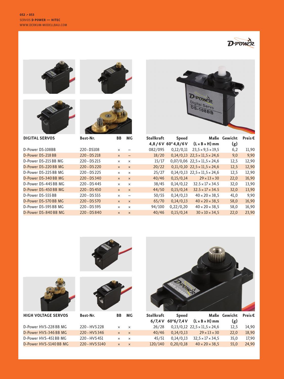 220-DS555 D-Power DS-555BB Digital-Servo
