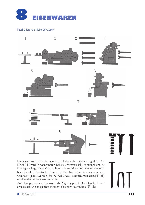 Kapitel 8 Eisenwaren by Swissavant - issuu