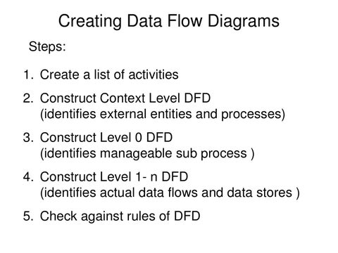 context diagram by maha k yacoub issuu logical view human resources process diagram page 1 creating data flow diagrams