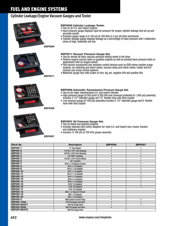 Lynxport - Catálogo Snap-on Equipamento Oficinal (lnglês) by