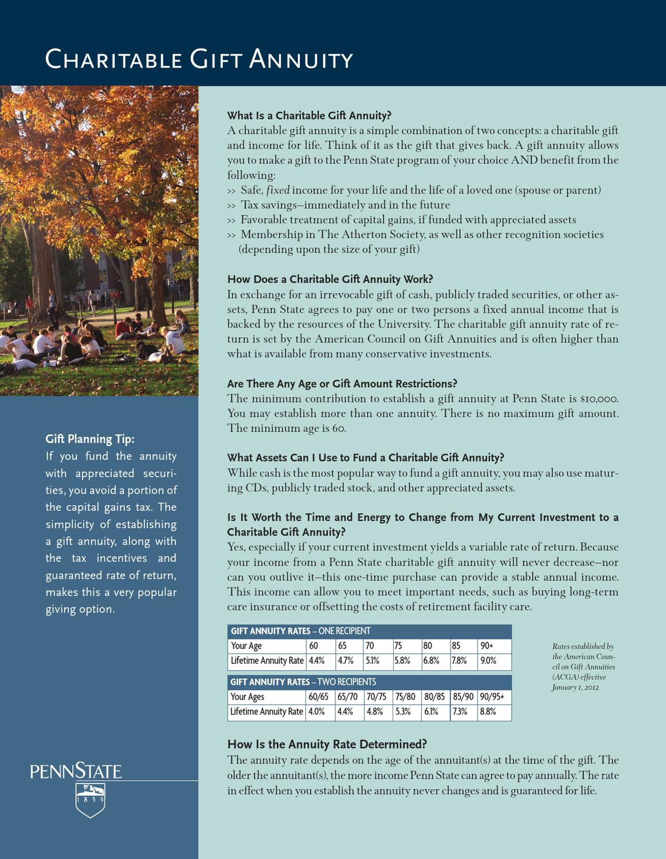 Charitable Gift Annuity by Office of University Development, Penn ...
