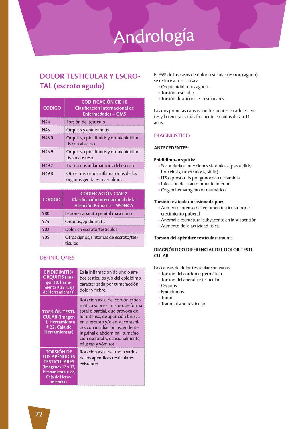 Orquiepididimitis Download