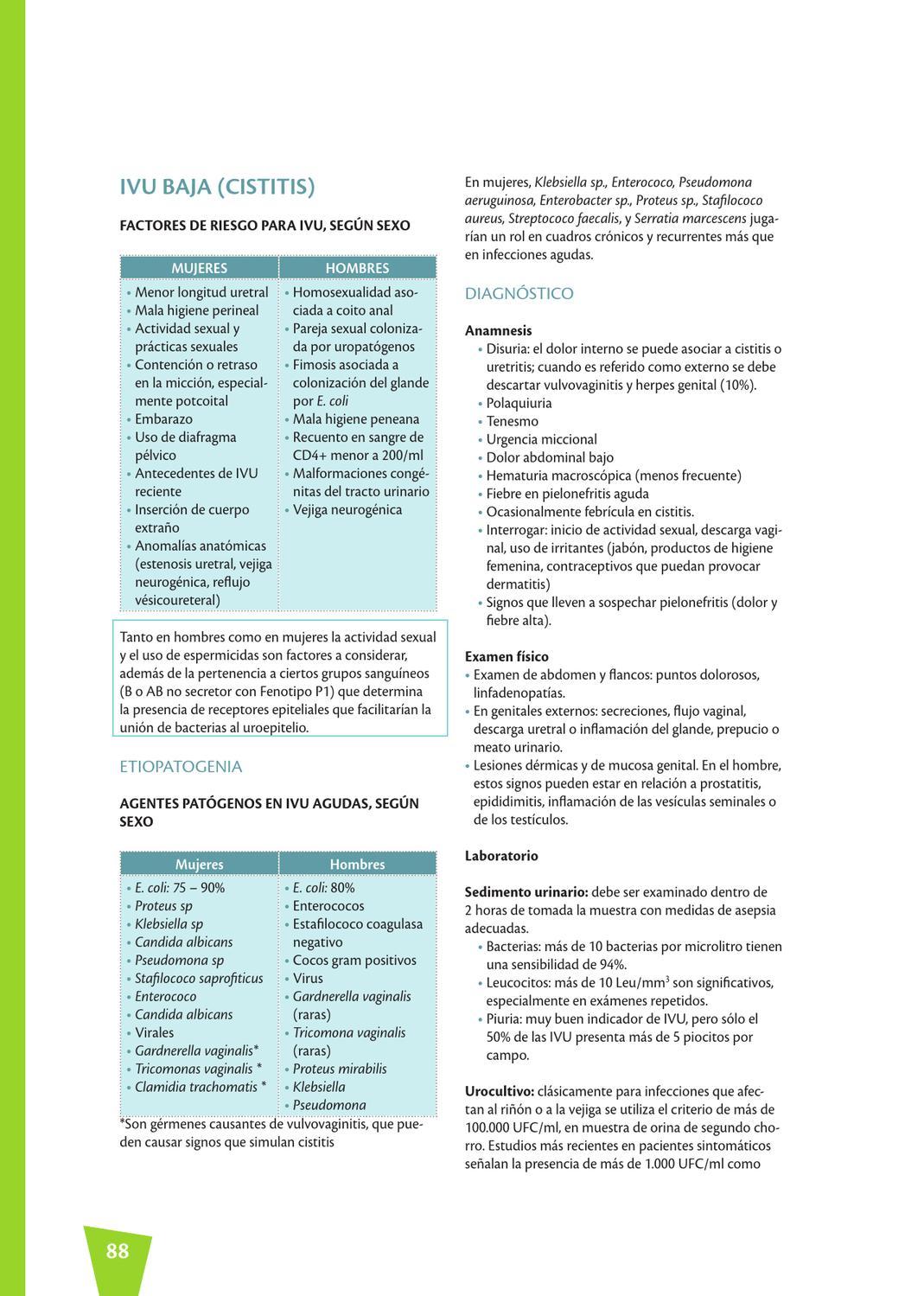 vs klebsiella uretritis