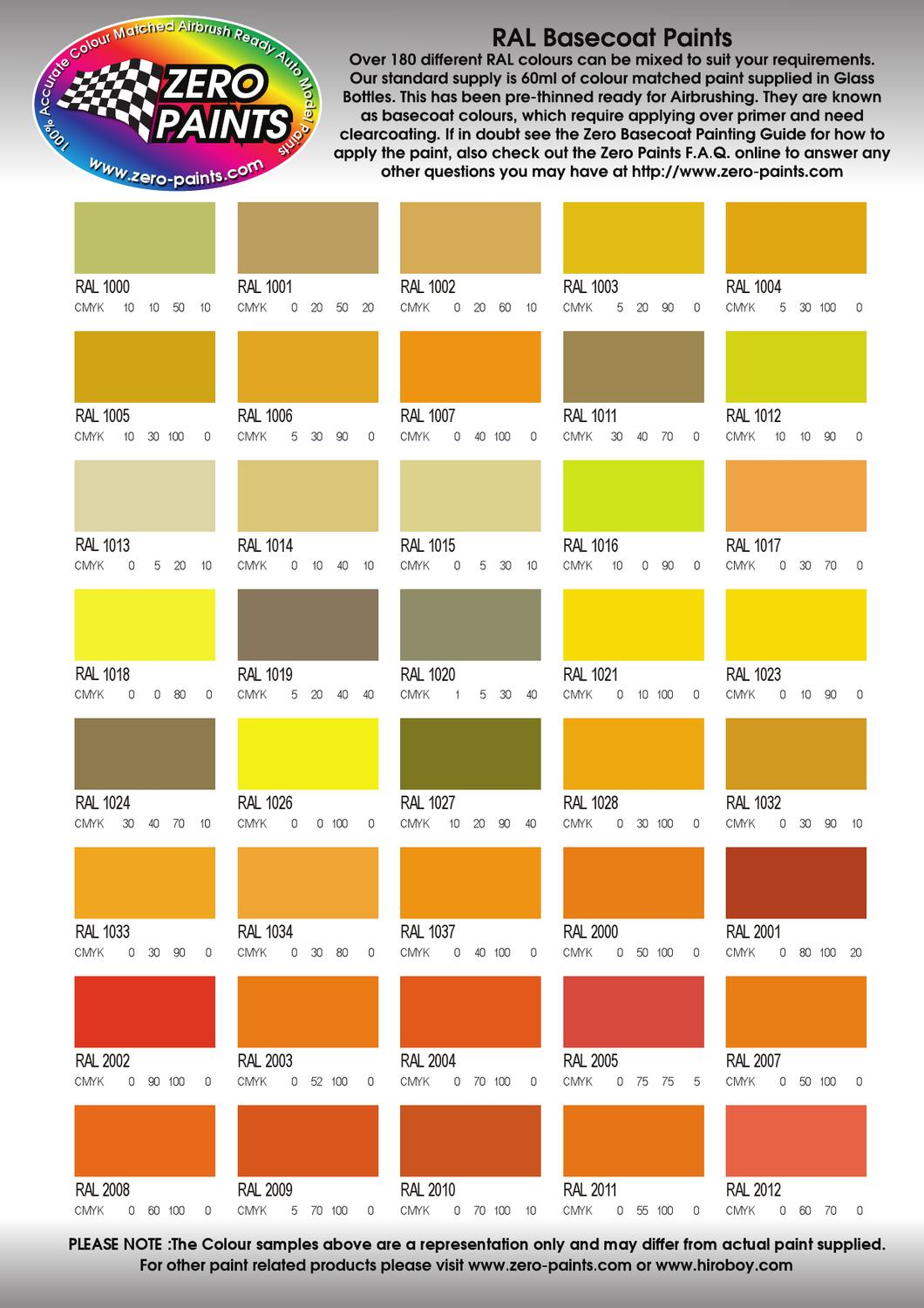 Pantone to rgb conversion chart pdf