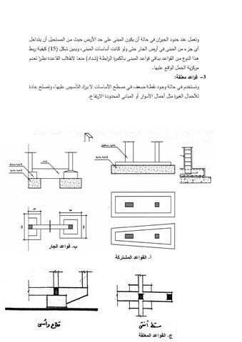 الرسومات التنفيذية والتفاصيل المعمارية للدكتور محمد عبدالله pdf