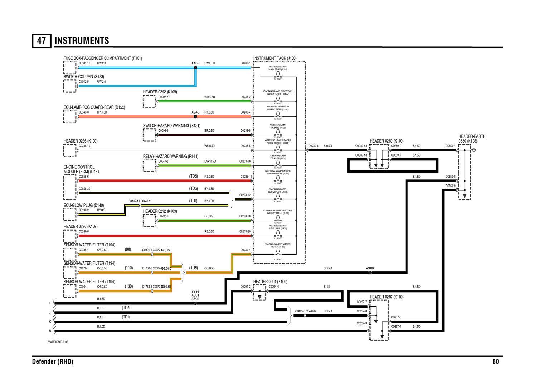 Defender My2002 Wiring Diagram By Anton Carakoom