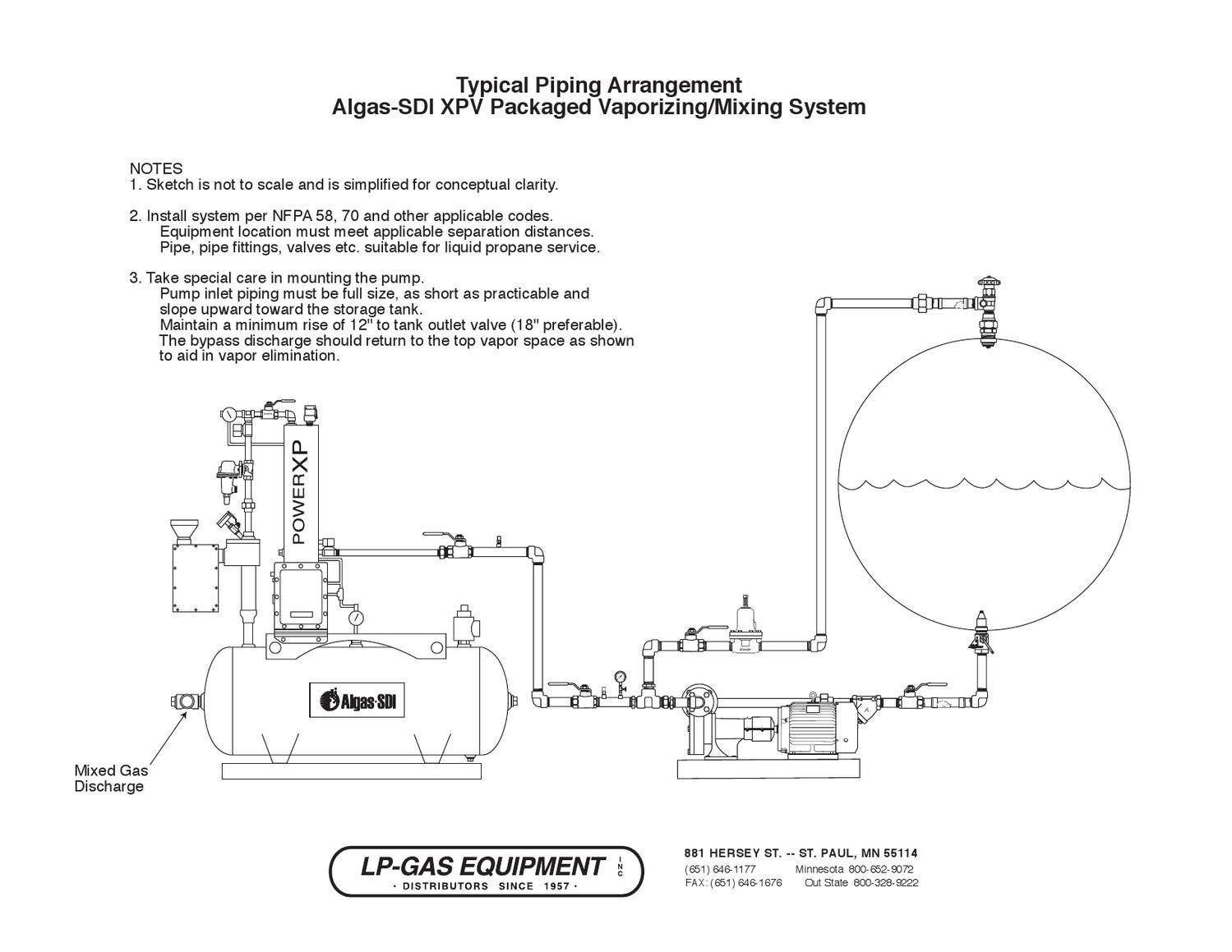 Typical Mixer   Vaporizer    Piping Arrangement by LPGas Equipment  Inc  Issuu