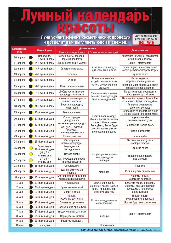 Календарь Диет По Лунному Календарю На 2017.