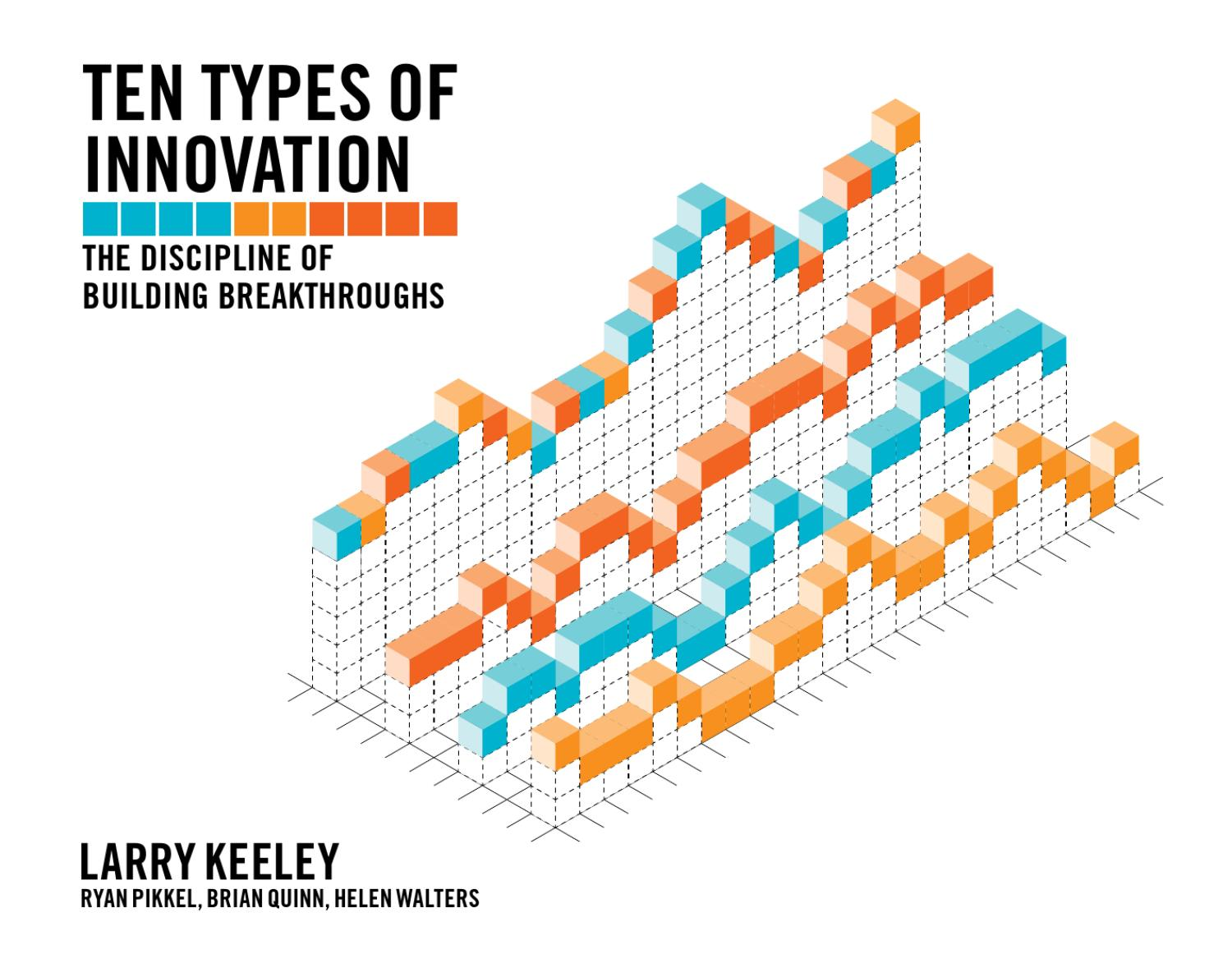 two different ways of innovating with Method of multiple case studies of different small established companies  tidd  and bessant (2009) present four types of innovations.