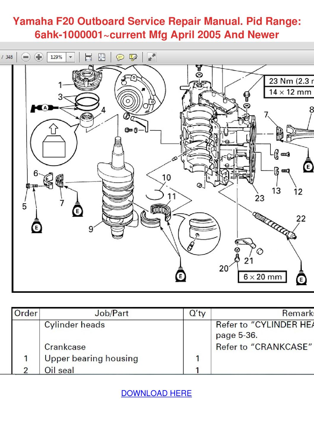 Yamaha F20 Outboard Service Repair Manual Pid By Marlen
