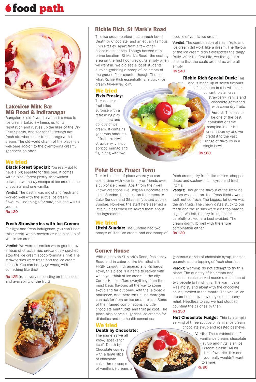 Custard apple ice cream in bangalore dating
