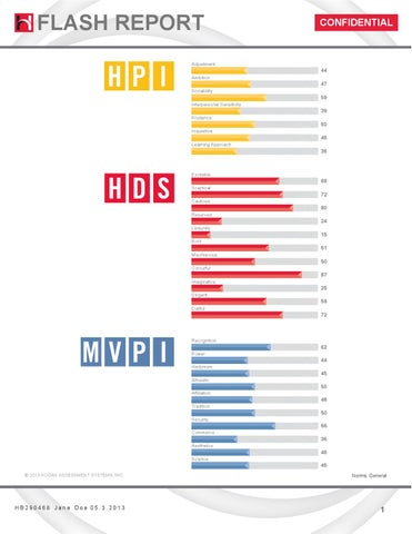 hpi flash report sample by psychological consultancy limited issuu