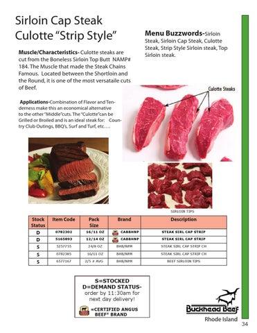 buckhead beef cut shop by sysco connecticut issuu