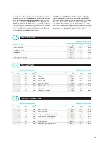 DNV Annual Report 2012 by DNV GL (old account) - issuu