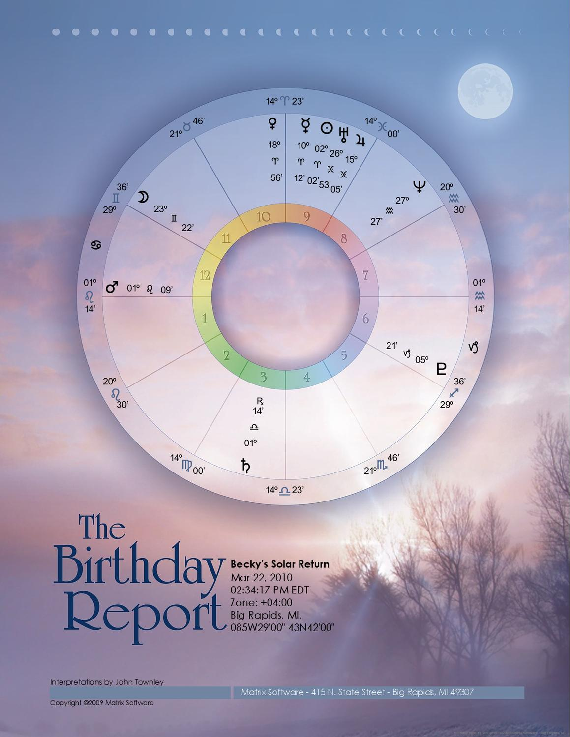 Birthday Report by AstroKiss - issuu