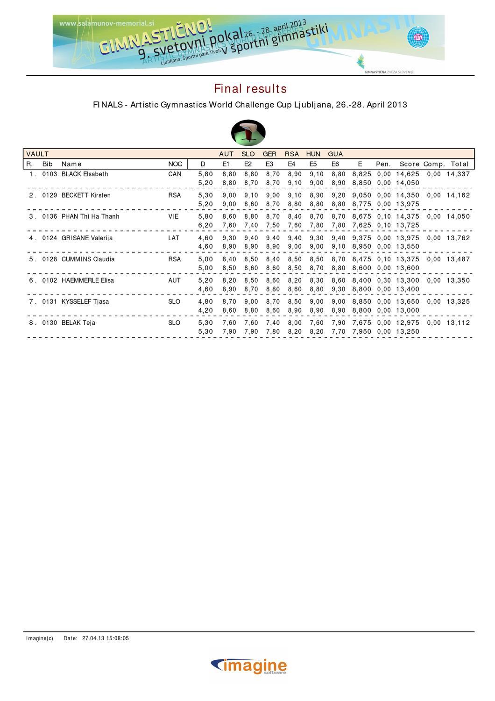 WAG_Finals_2013LJ by salamunov memorial - issuu