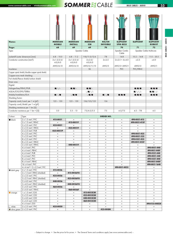 /épaisseur: 150 g//m/² Tr/ès Grande en Non-tiss/é pour Jardin UV Stabilisation 100 m x 1 m EleFRotaOm 100 m/² ind/échirable d/ésherbant