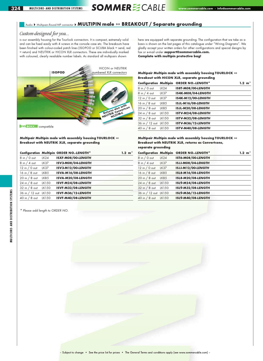 Sommer Cable Catalog Deel 3 Multicore Distribution Systems By Wiring Neutrik Xlr Connectors Bvba Bekafun Issuu