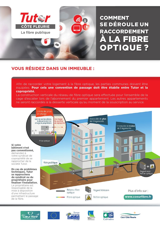 comment se d roule un raccordement la fibre optique pour un immeuble collectif by communaut. Black Bedroom Furniture Sets. Home Design Ideas