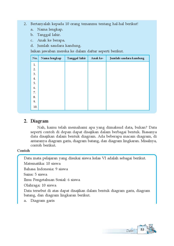 Kelas 6 matematika dwi priyo by yeti herawati issuu ccuart Images