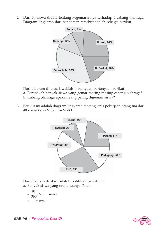 Kelas 6 matematika hardi by yeti herawati issuu ccuart Images