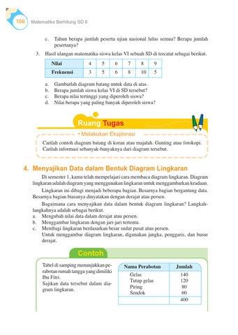 Kelas 6 matematika supardjo by yeti herawati issuu page 173 ccuart Choice Image