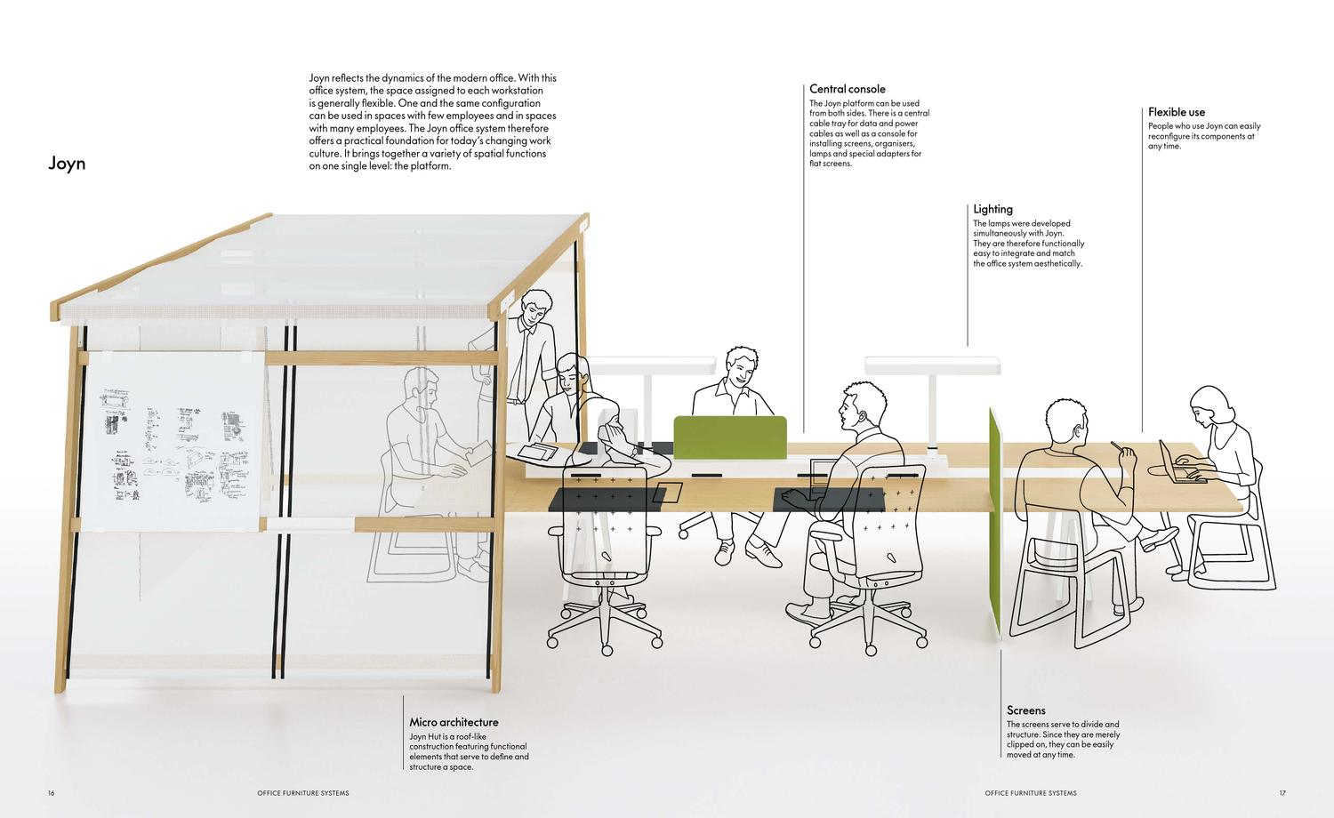 Vitra Office Furniture Overview By