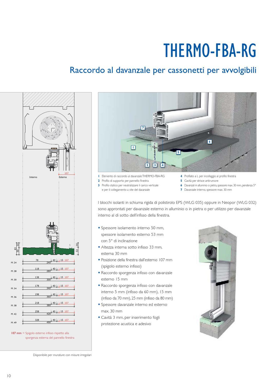 Davanzale Interno Della Finestra isolkass-sottobancali by non solo porte e finestre - issuu
