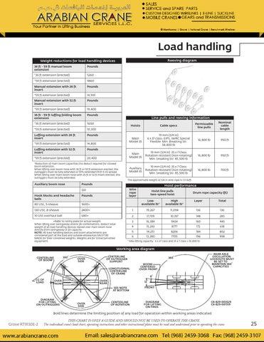 Reeving Diagram Guides | Wiring Diagram