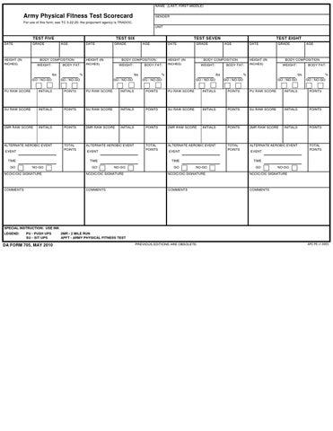 how to read a tennis scorecard