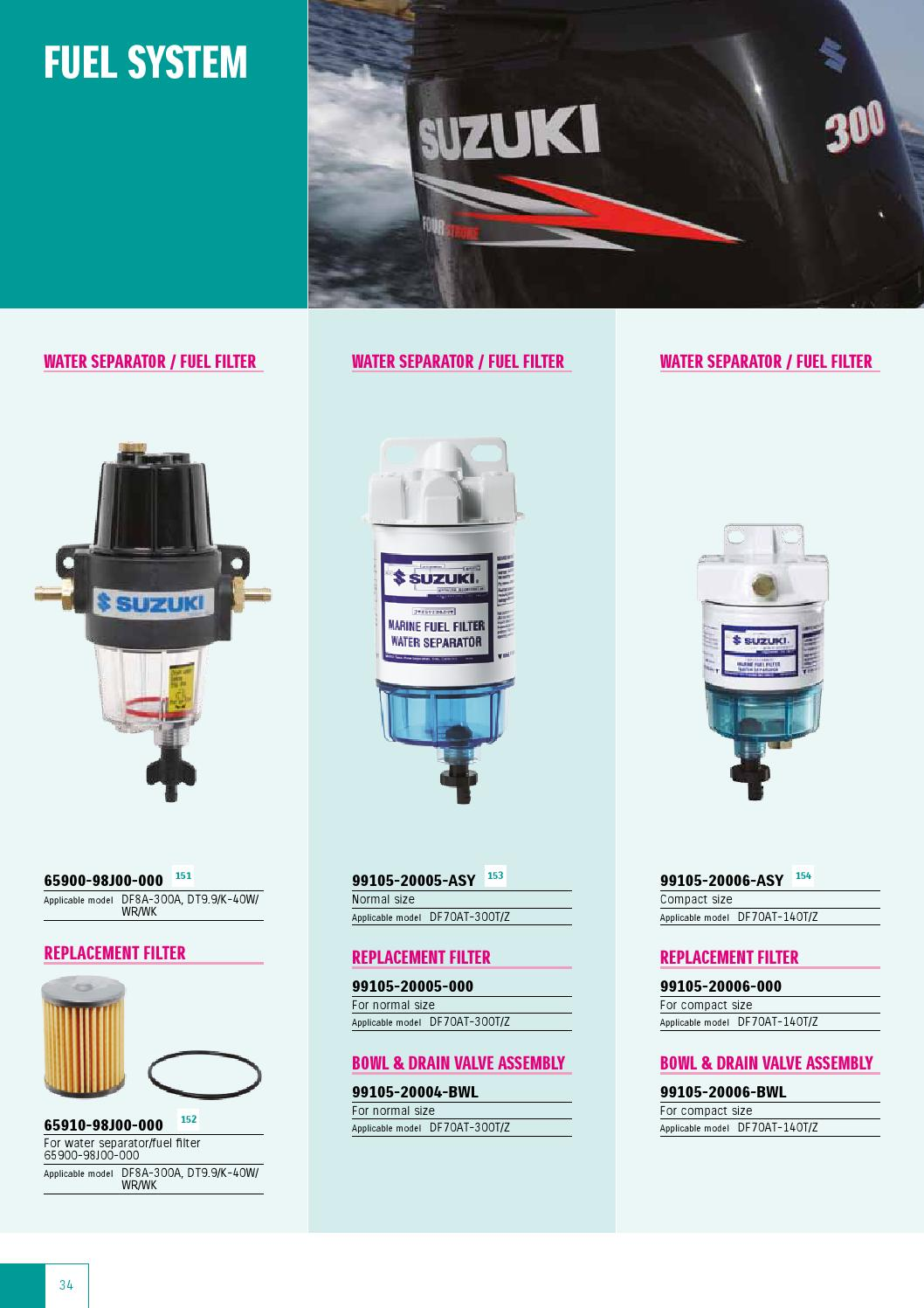 Suzukimarine Zubehrkatalog By Autoglobal Ag Issuu Compact Fuel Filters Water Separators