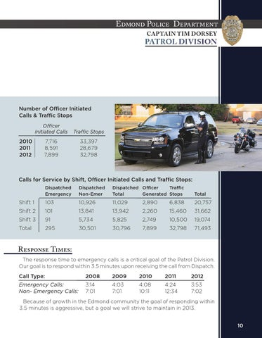 Edmond Police Department 2012 Annual Report by City of