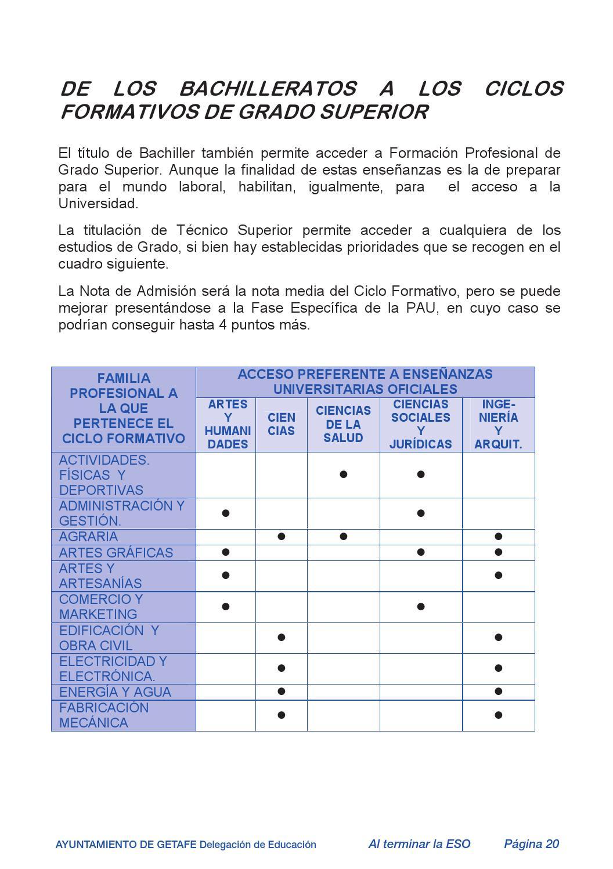 Guía Al Terminar La Eso Curso 2013 2014 By Ayuntamiento De