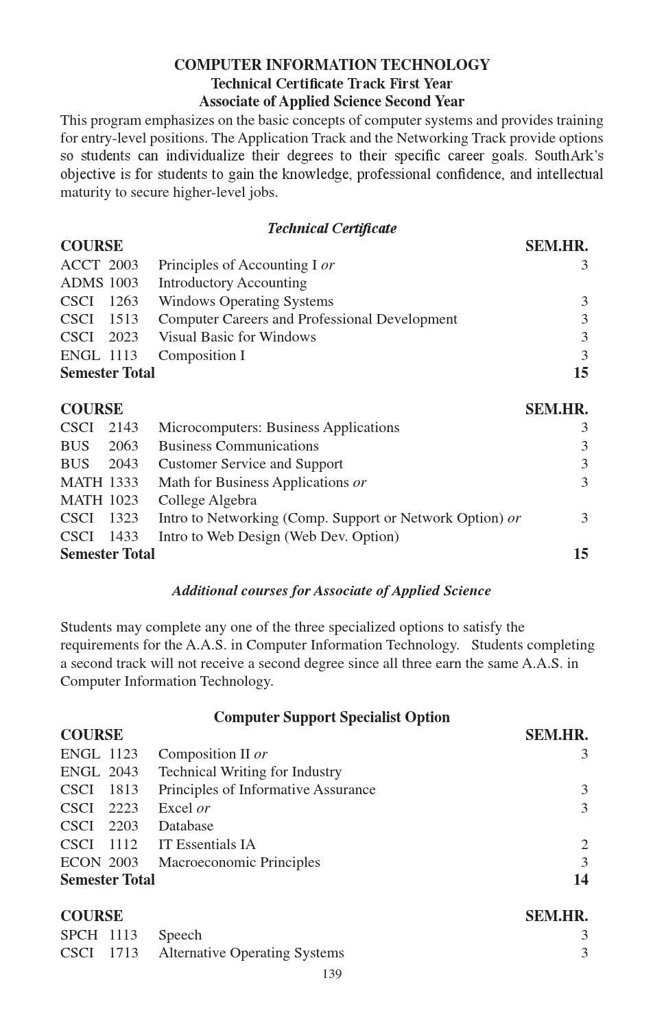 Associate of applied science in information technology jobs