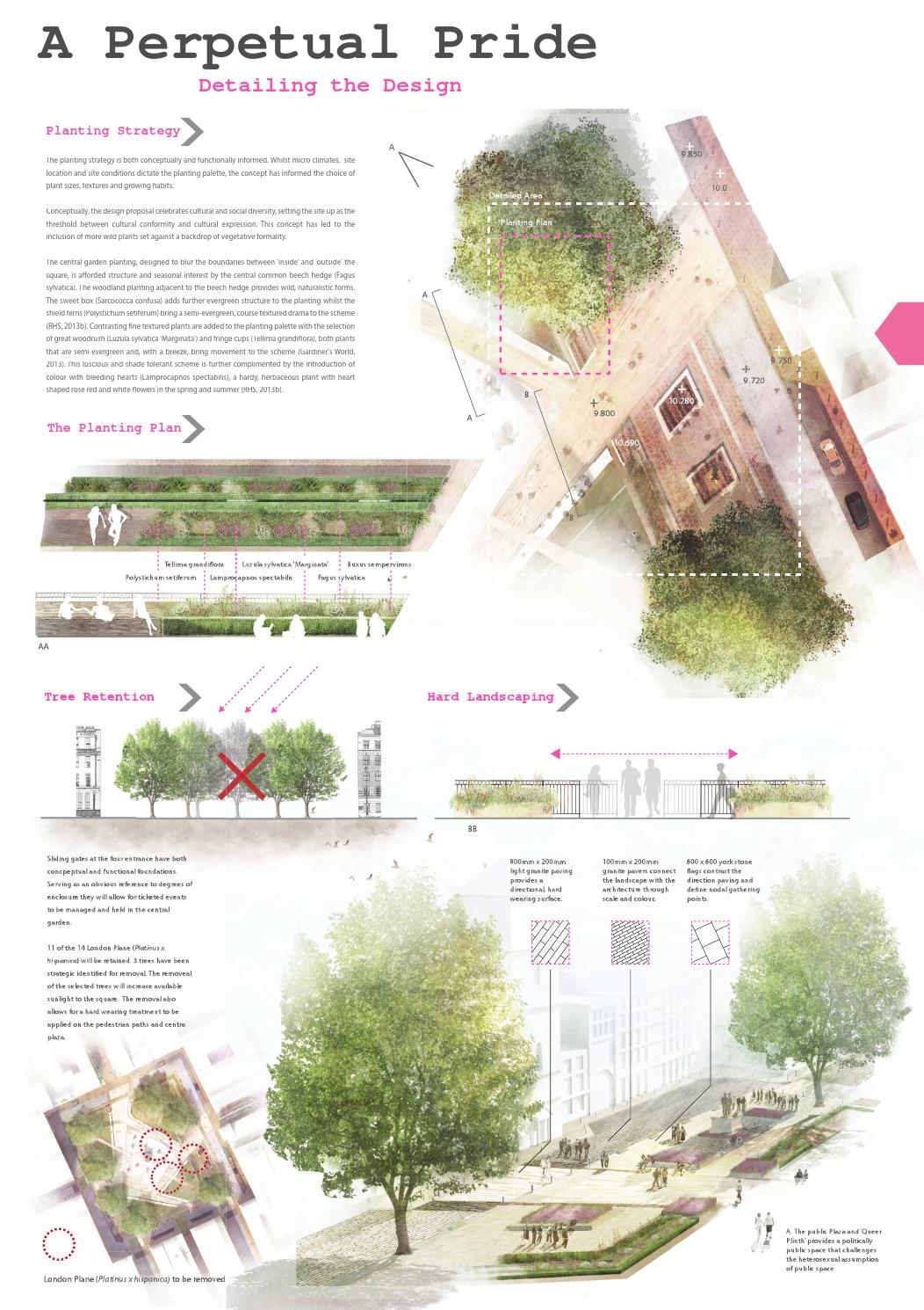 Landscape architecture phd thesis