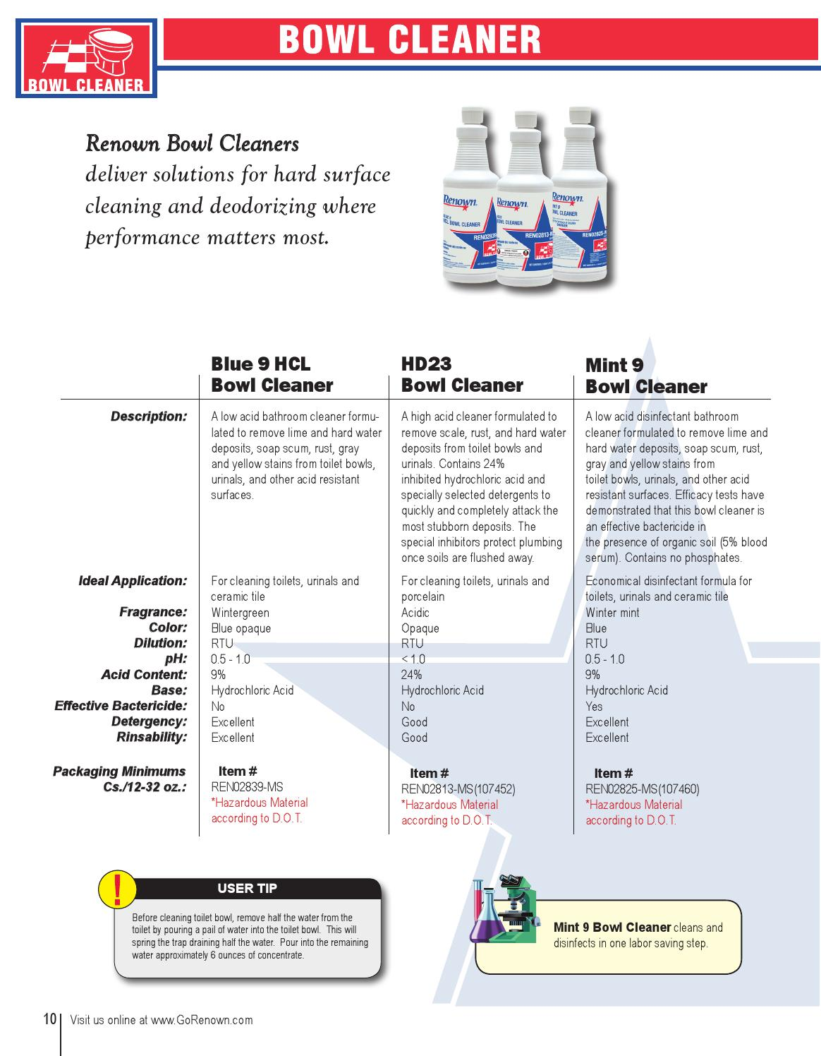Renown Chemicals Great Products At Great Prices Order