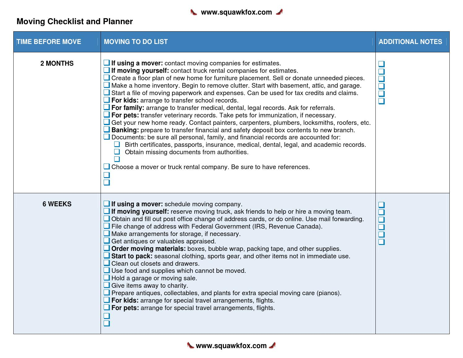 photograph relating to Printable Moving Checklist and Planner named Printable going list planner by way of Vibhu Gauba - issuu