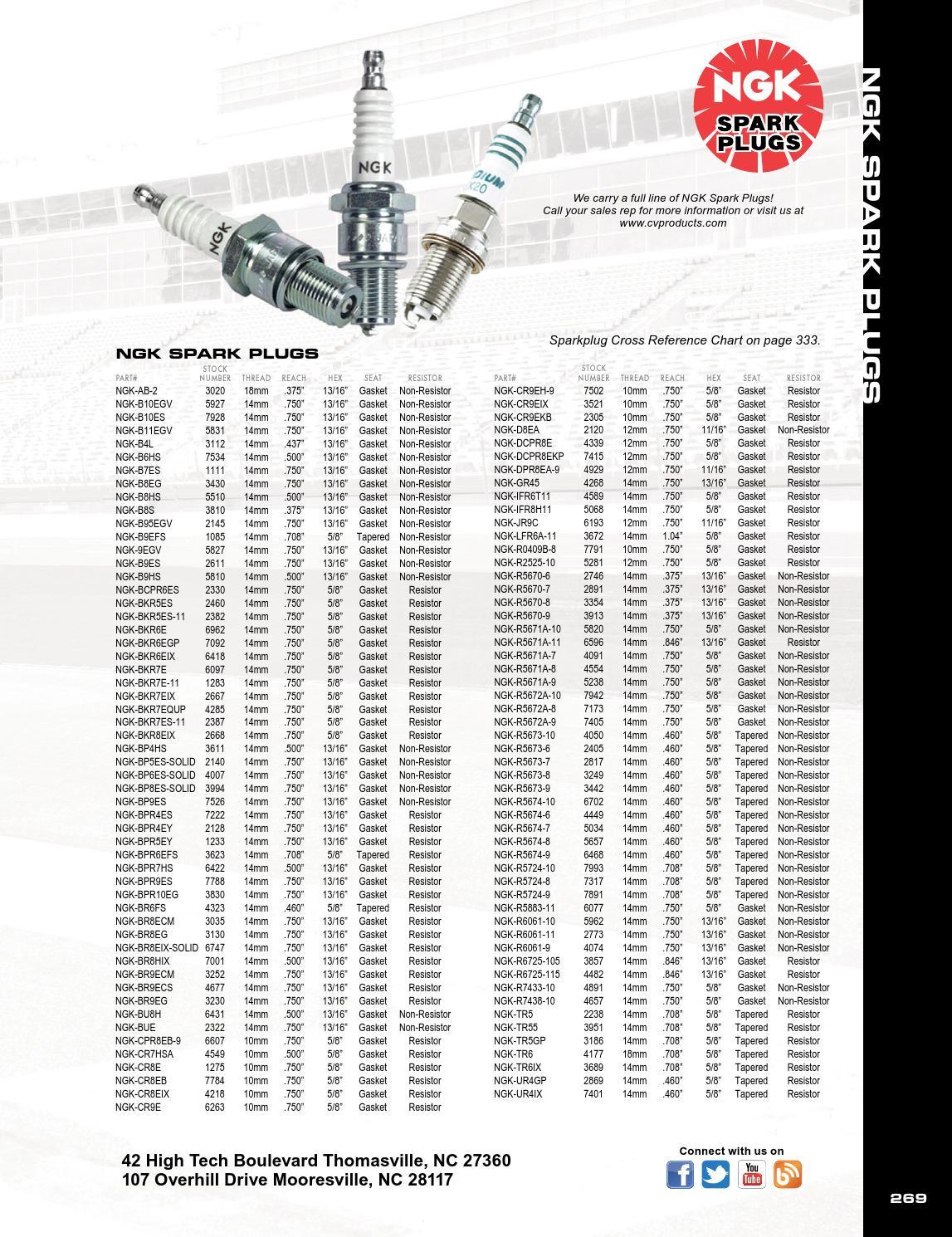 | Kawasaki KX 85/a peque/ño Rueda Kawasaki KX 125/K Buj/ía NGK r6252/K de 105 | Kawasaki KX 80/W peque/&ntild Kawasaki KX 80/R peque/ño Rueda VPE 1/para KAWASAKI KX 125/J Kawasaki KX 80/R