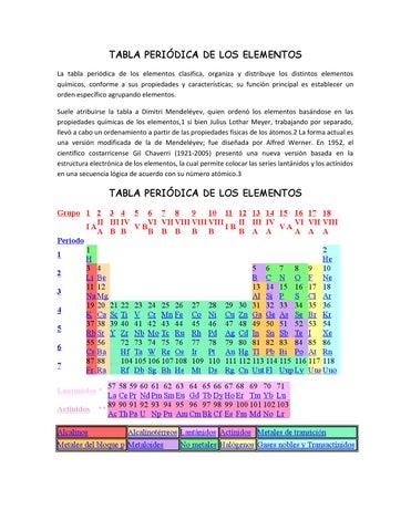 Tabla peridica de los elementos 2 by miryam lorena issuu tabla peridica de los elementos la tabla peridica de los elementos clasifica organiza y distribuye los distintos elementos qumicos conforme a sus urtaz Image collections