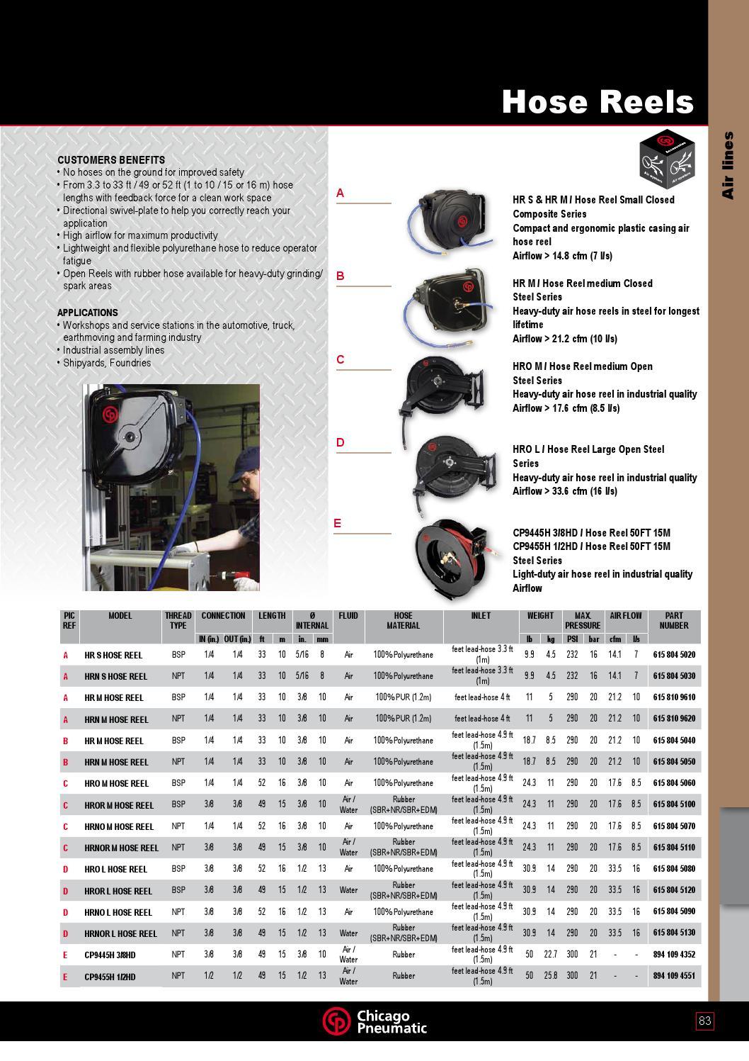 8941094551 CHICAGO PNEUMATIC Hose Reel CP9455H 1//2HD