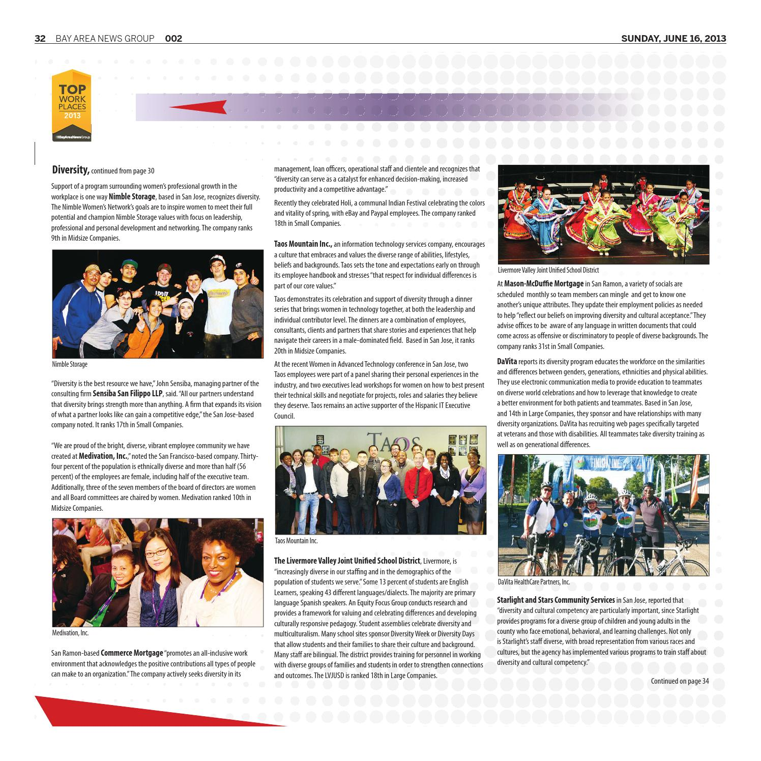 Bay Area News Group Top Workplaces 2013 by MediaNews Group