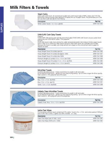 "BetterMilk Reusable Blue 12/""x12/"" Microfiber Dairy Towels Buy One Get One Free"