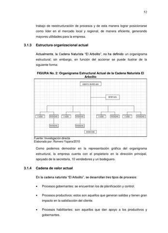 Plan De Reestructura De Los Procesos Operacionales De La