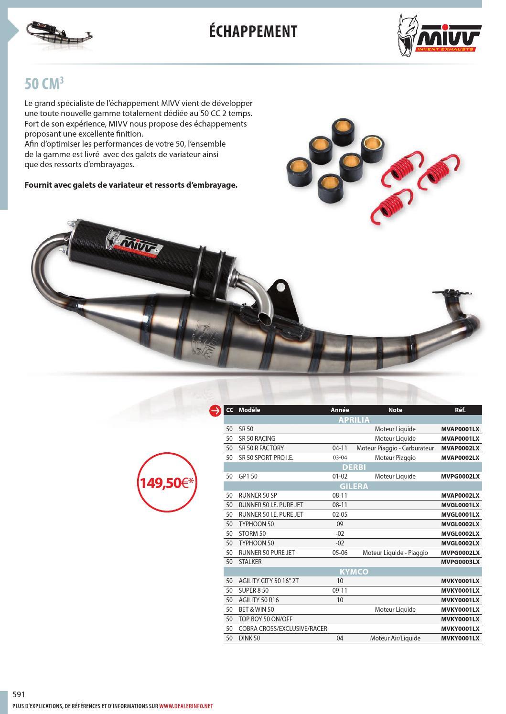 DB Killer Silencieux /Échappement Exhaust Dominator Rond Compatible avec Z1000 03-06 2003-2006