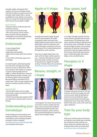 Fitness Focus Manual by Local Fitness Focus Magazine - issuu