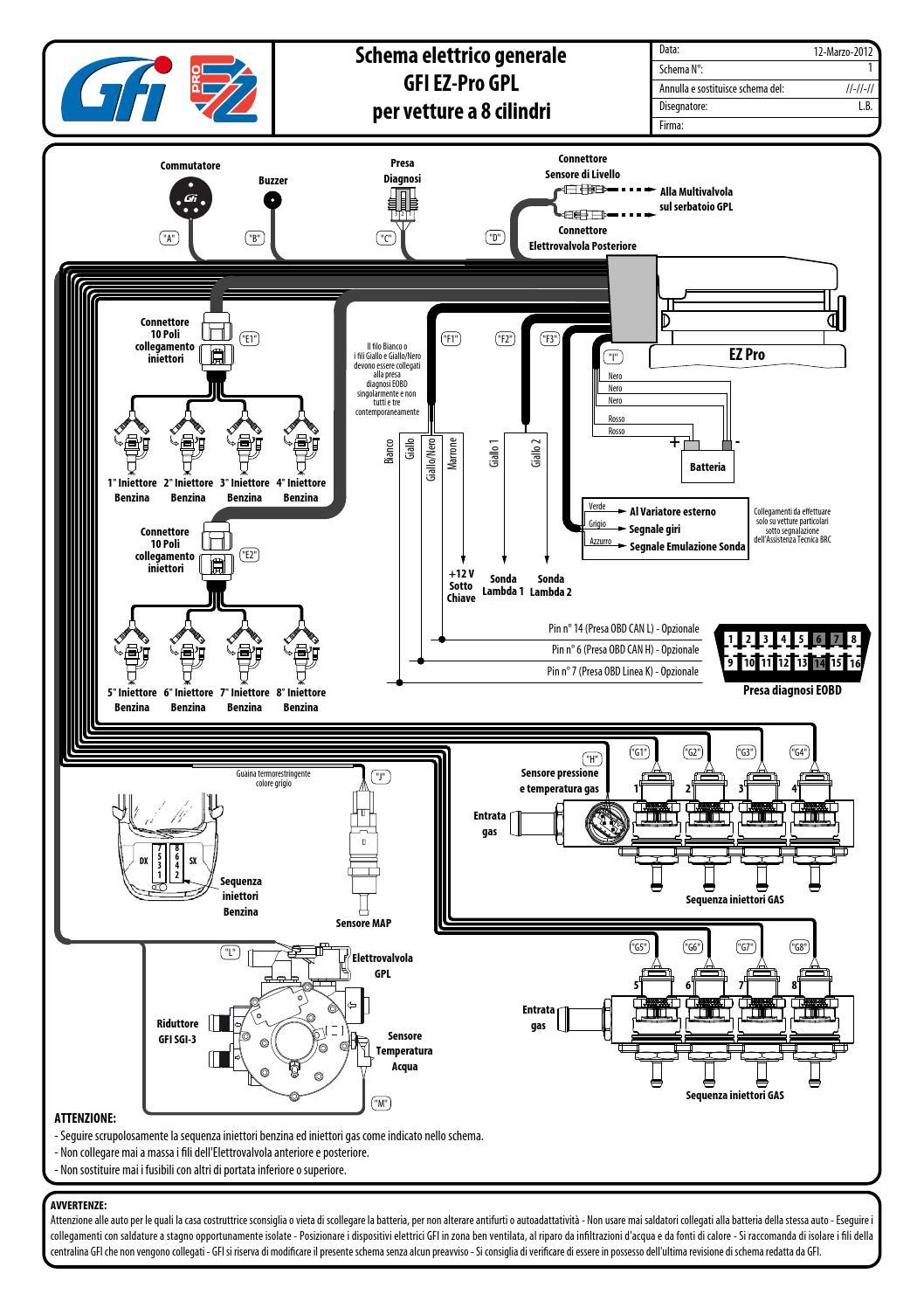 Schema Collegamento Obd : Esquema electrico gfi ez pro light gpl cil by convertec
