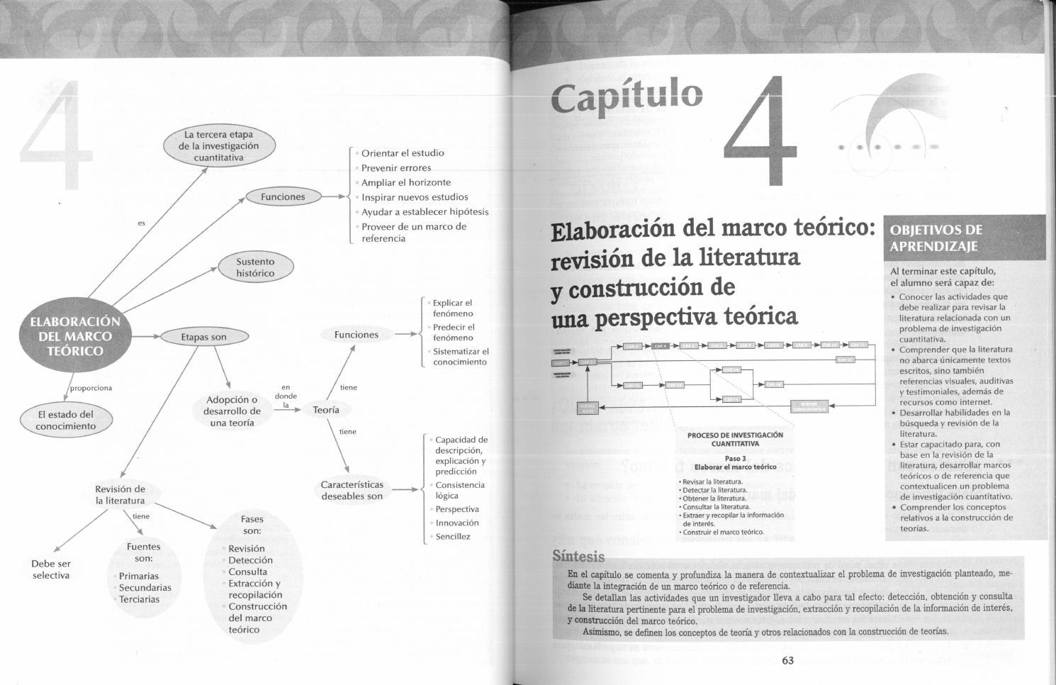 Capitulo 4 elaboración del marco teórico revisión de la lit by ...