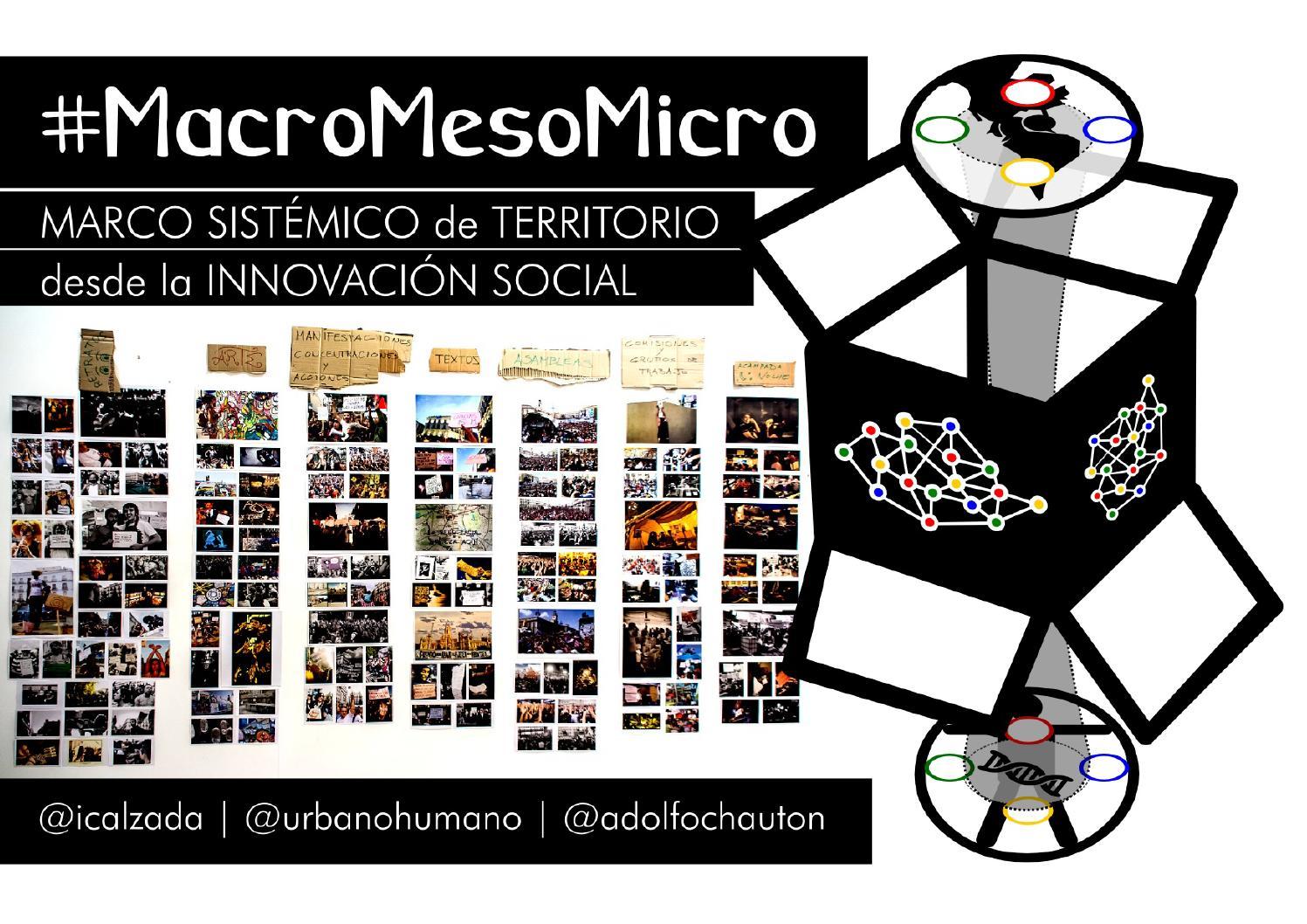 Macro Meso Micro Marco Sistémico De Territorio Desde La