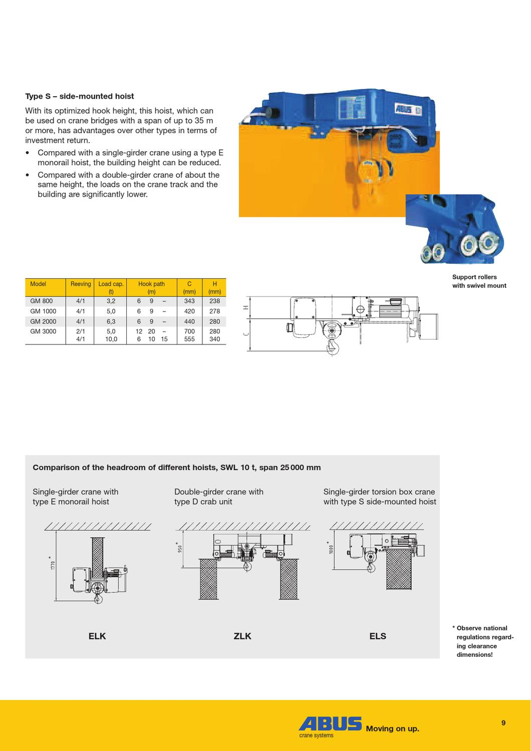 4-abus-wire-rope-hoists by dimemk - issuu on