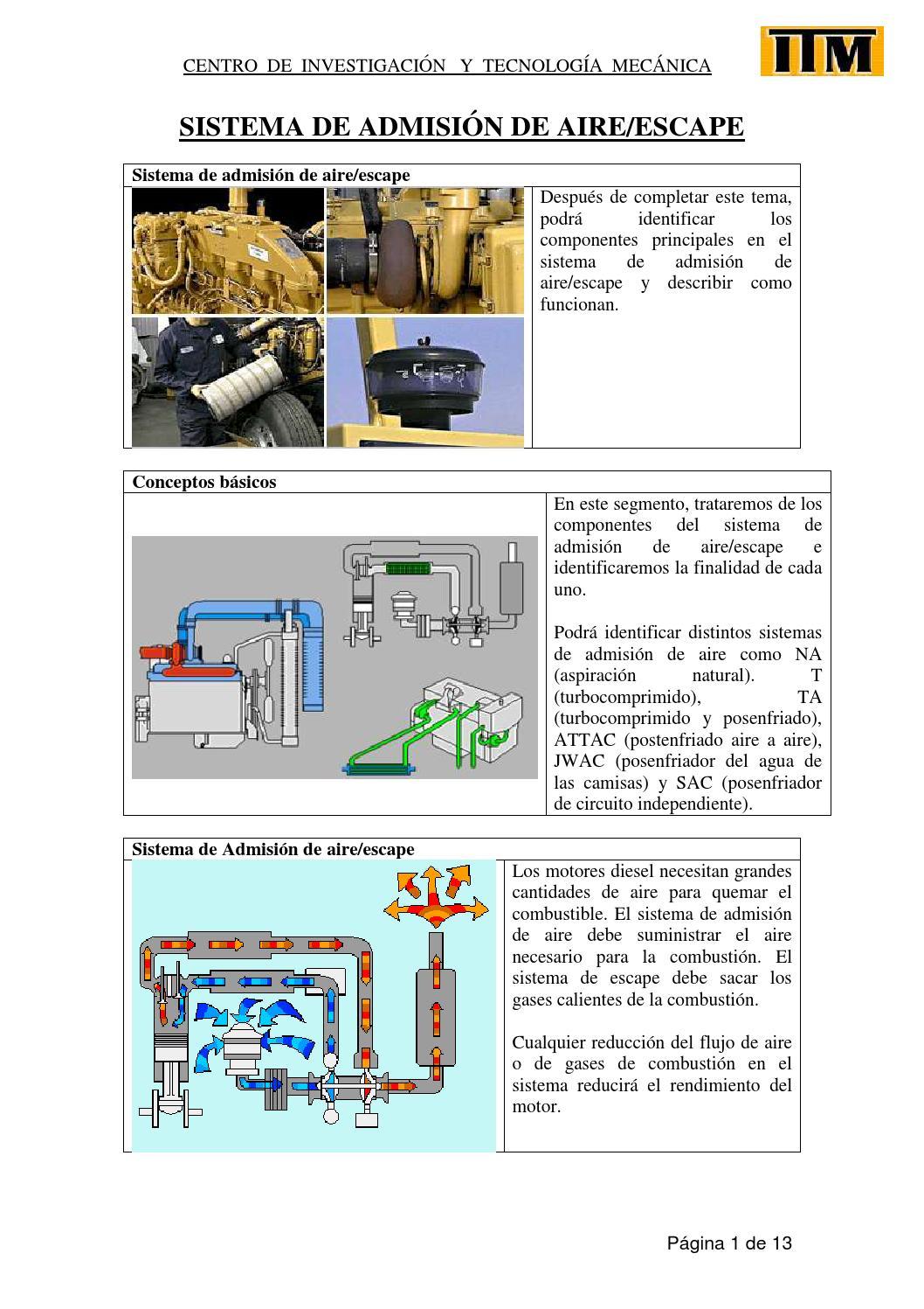 Sistema de admisión de aire y escape de gases